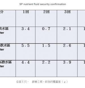 SP營養液的安全性